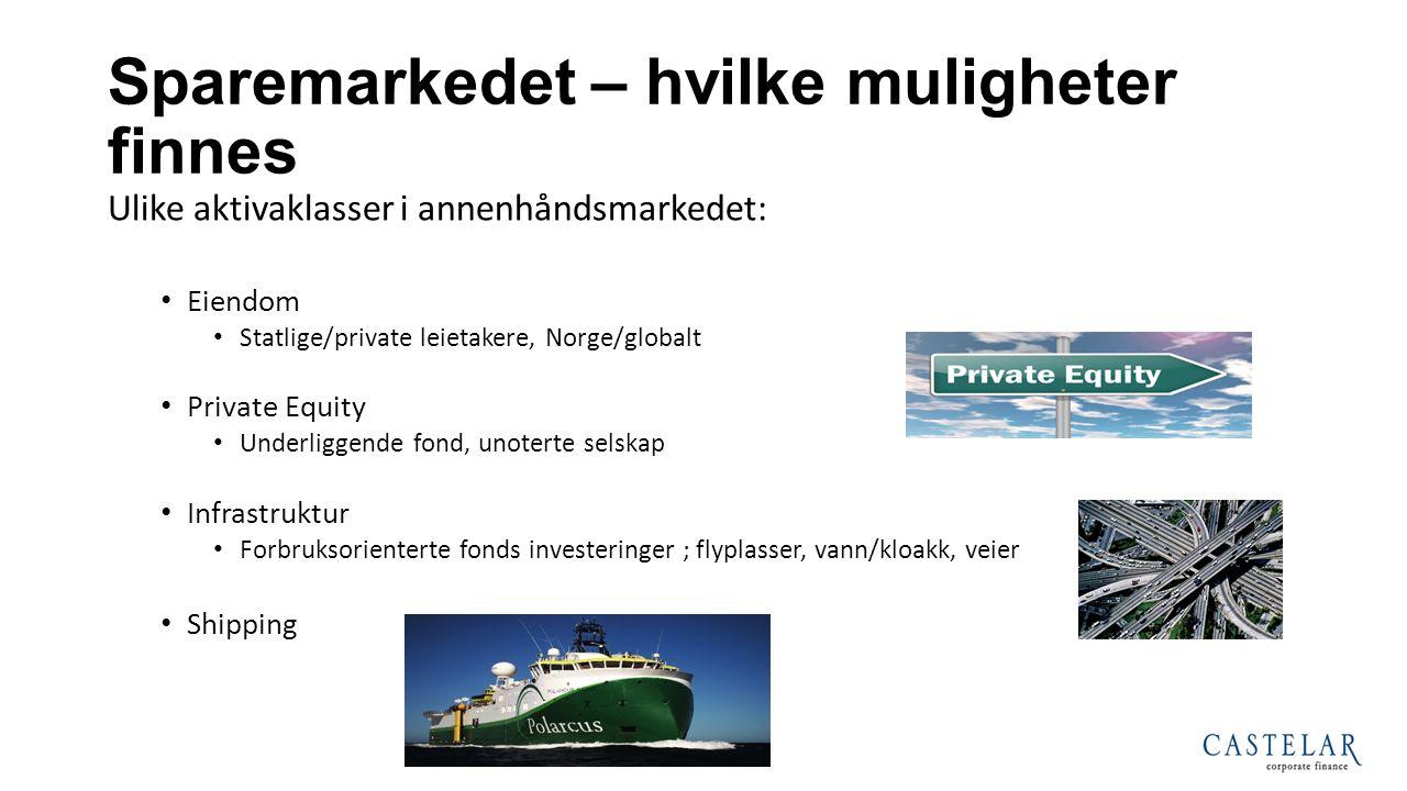 Sparemarkedet – hvilke muligheter finnes Ulike aktivaklasser i annenhåndsmarkedet: Eiendom Statlige/private leietakere, Norge/globalt Private Equity U