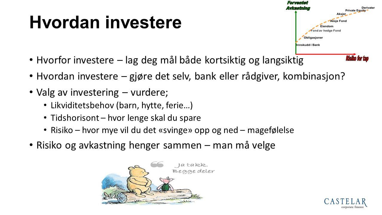 Hvordan investere Hvorfor investere – lag deg mål både kortsiktig og langsiktig Hvordan investere – gjøre det selv, bank eller rådgiver, kombinasjon?