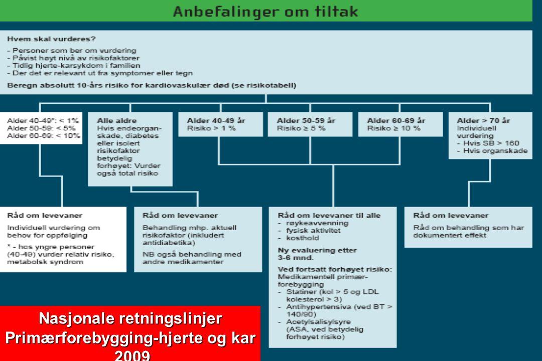 Og slag Nasjonale retningslinjer Primærforebygging-hjerte og kar 2009 2009
