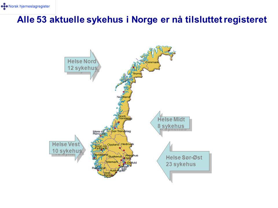 Helse Midt 8 sykehus Helse Midt 8 sykehus Helse Sør-Øst 23 sykehus Helse Sør-Øst 23 sykehus Helse Vest 10 sykehus Helse Vest 10 sykehus Helse Nord 12 sykehus Helse Nord 12 sykehus Alle 53 aktuelle sykehus i Norge er nå tilsluttet registeret