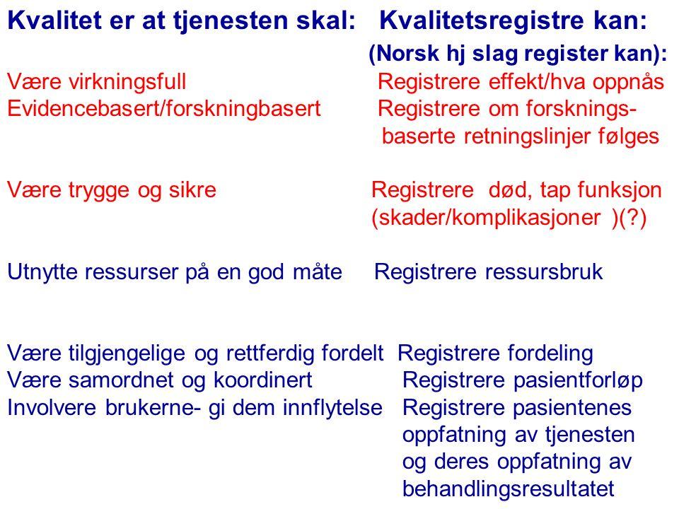 Kvalitet er at tjenesten skal: Kvalitetsregistre kan: (Norsk hj slag register kan): Være virkningsfull Registrere effekt/hva oppnås Evidencebasert/forskningbasert Registrere om forsknings- baserte retningslinjer følges Være trygge og sikre Registrere død, tap funksjon (skader/komplikasjoner )( ) Utnytte ressurser på en god måte Registrere ressursbruk Være tilgjengelige og rettferdig fordelt Registrere fordeling Være samordnet og koordinert Registrere pasientforløp Involvere brukerne- gi dem innflytelse Registrere pasientenes oppfatning av tjenesten og deres oppfatning av behandlingsresultatet
