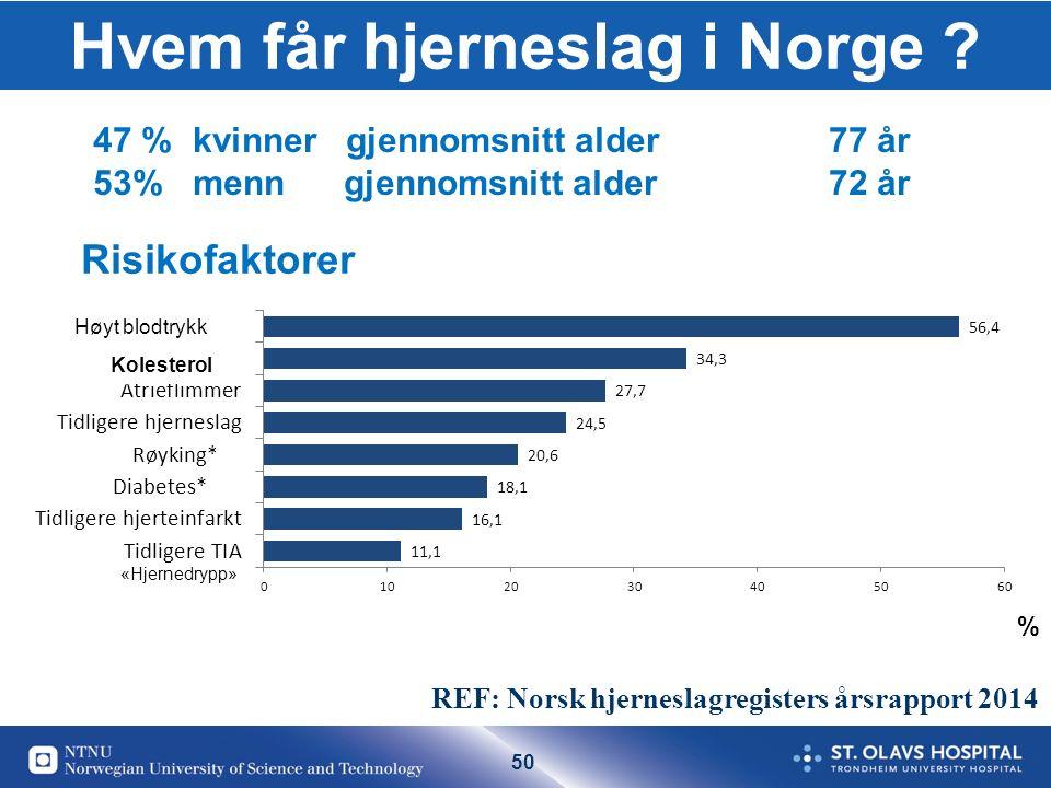 50 Hvem får hjerneslag i Norge .