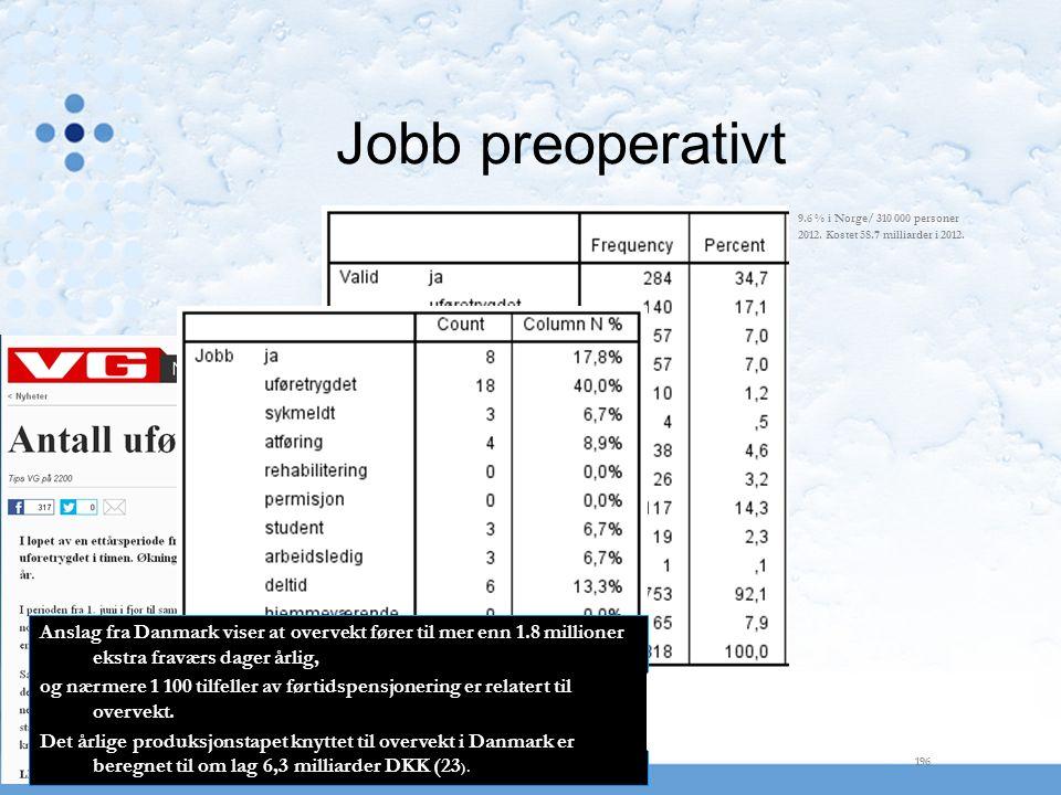 9.6 % i Norge/ 310 000 personer 2012. Kostet 58.7 milliarder i 2012.