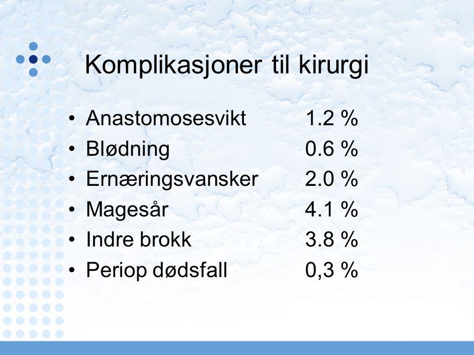 Komplikasjoner til kirurgi Anastomosesvikt 1.2 % Blødning 0.6 % Ernæringsvansker 2.0 % Magesår4.1 % Indre brokk3.8 % Periop dødsfall0,3 %
