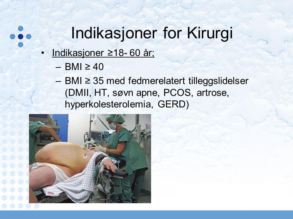 Indikasjoner for Kirurgi Indikasjoner ≥18- 60 år; –BMI ≥ 40 –BMI ≥ 35 med fedmerelatert tilleggslidelser (DMII, HT, søvn apne, PCOS, artrose, hyperkolesterolemia, GERD)