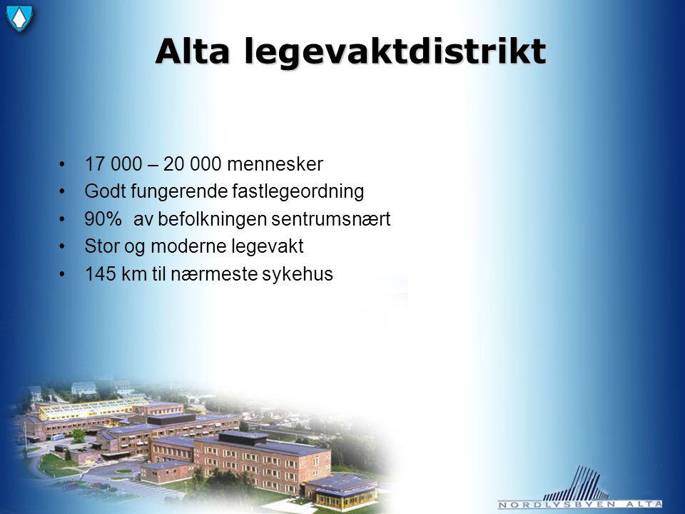 Alta legevaktdistrikt 17 000 – 20 000 mennesker Godt fungerende fastlegeordning 90% av befolkningen sentrumsnært Stor og moderne legevakt 145 km til nærmeste sykehus
