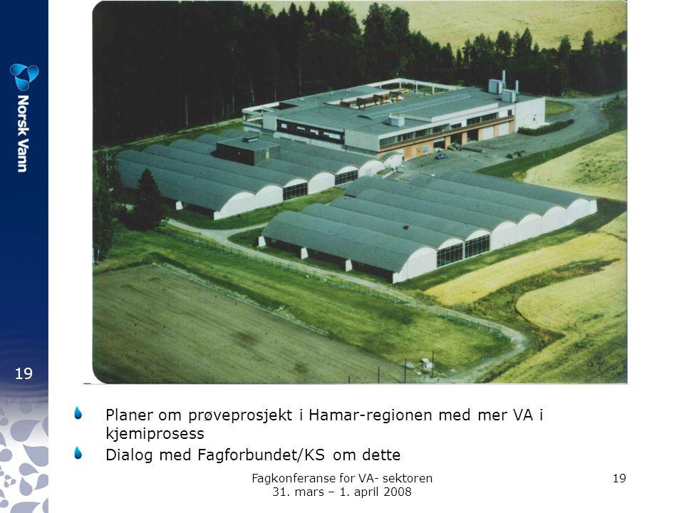 19 Fagkonferanse for VA- sektoren 31. mars – 1.