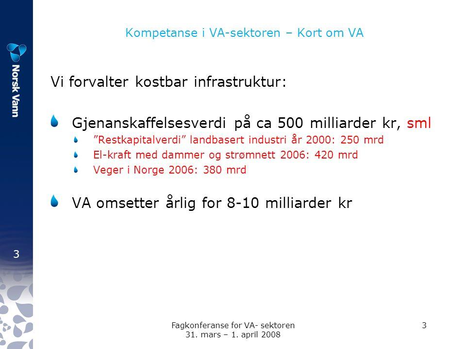 4 Fagkonferanse for VA- sektoren 31.mars – 1.