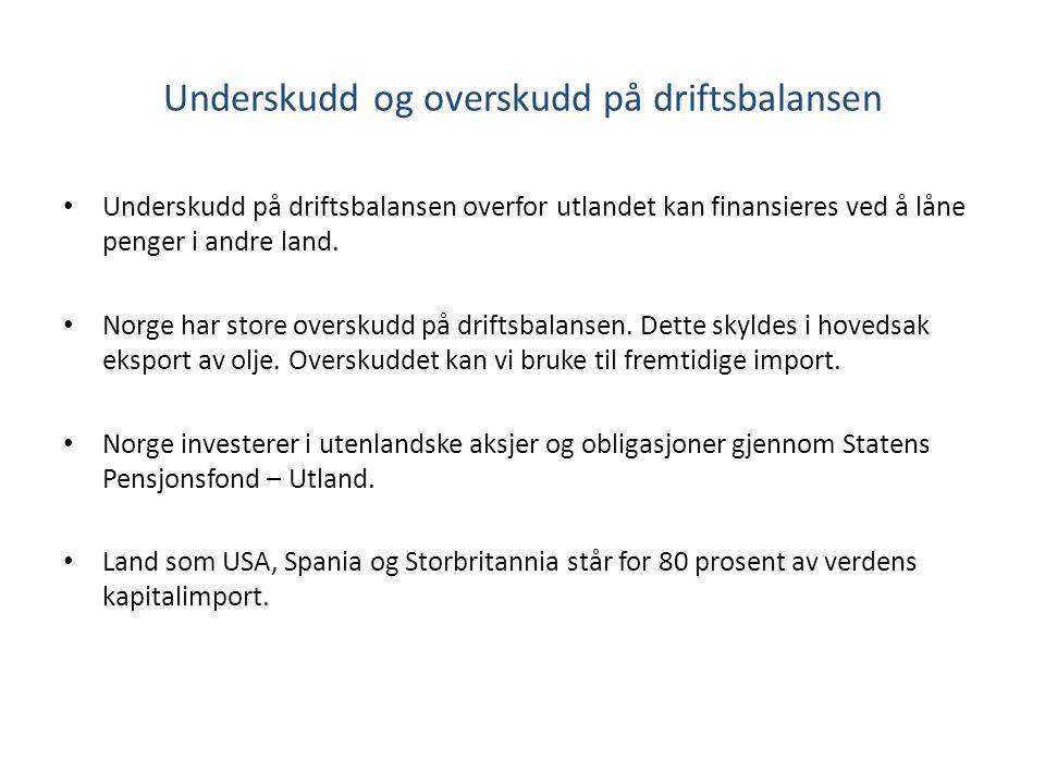 Underskudd og overskudd på driftsbalansen Underskudd på driftsbalansen overfor utlandet kan finansieres ved å låne penger i andre land. Norge har stor
