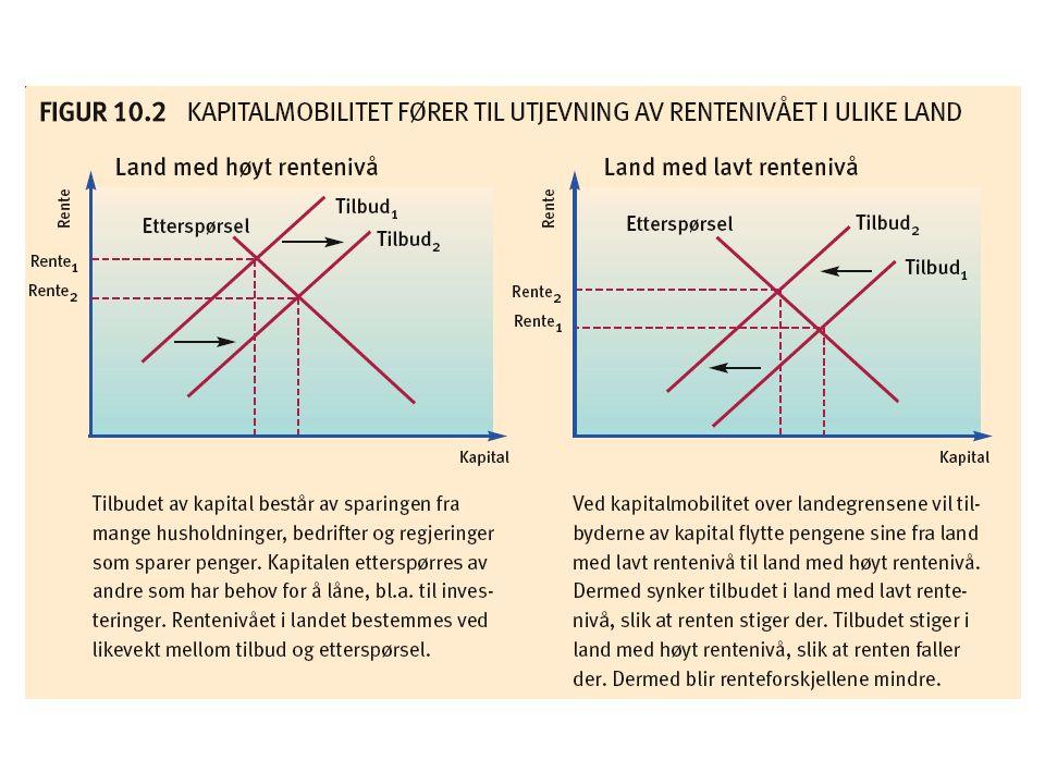 Potensielle problemer Kapitalintegrasjonen innebærer at kapitalen kan brukes der den gir høyest avkastning.