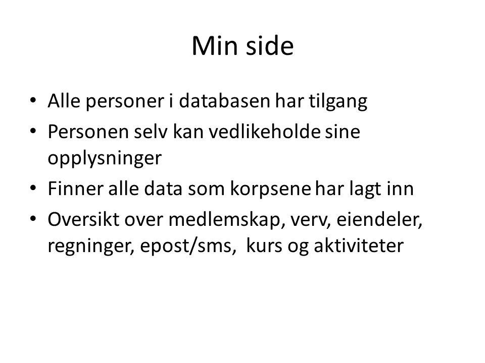 Min side Alle personer i databasen har tilgang Personen selv kan vedlikeholde sine opplysninger Finner alle data som korpsene har lagt inn Oversikt over medlemskap, verv, eiendeler, regninger, epost/sms, kurs og aktiviteter