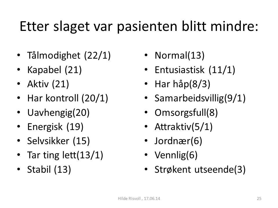 Etter slaget var pasienten blitt mindre: Tålmodighet (22/1) Kapabel (21) Aktiv (21) Har kontroll (20/1) Uavhengig(20) Energisk (19) Selvsikker (15) Tar ting lett(13/1) Stabil (13) Normal(13) Entusiastisk (11/1) Har håp(8/3) Samarbeidsvillig(9/1) Omsorgsfull(8) Attraktiv(5/1) Jordnær(6) Vennlig(6) Strøkent utseende(3) 25Hilde Risvoll, 17.06.14
