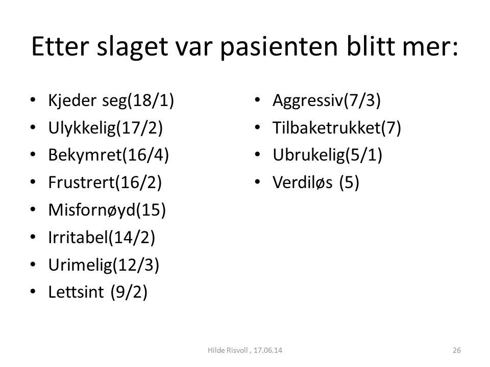Etter slaget var pasienten blitt mer: Kjeder seg(18/1) Ulykkelig(17/2) Bekymret(16/4) Frustrert(16/2) Misfornøyd(15) Irritabel(14/2) Urimelig(12/3) Lettsint (9/2) Aggressiv(7/3) Tilbaketrukket(7) Ubrukelig(5/1) Verdiløs (5) 26Hilde Risvoll, 17.06.14