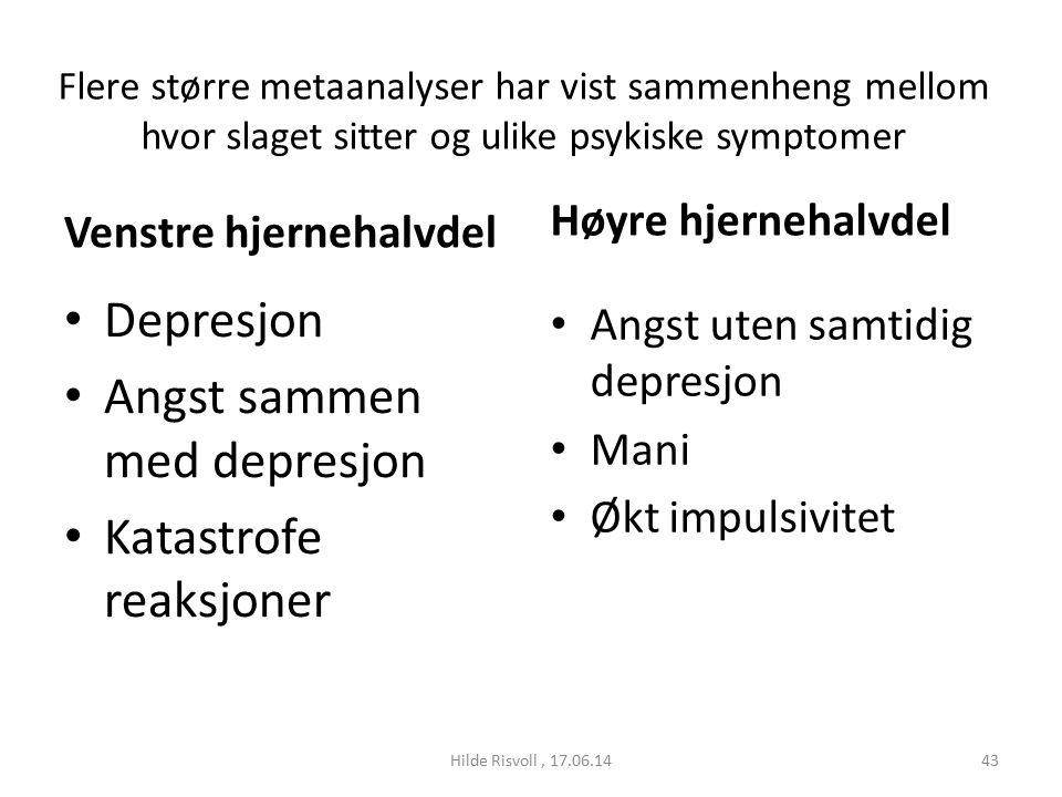 Flere større metaanalyser har vist sammenheng mellom hvor slaget sitter og ulike psykiske symptomer Venstre hjernehalvdel Depresjon Angst sammen med depresjon Katastrofe reaksjoner Høyre hjernehalvdel Angst uten samtidig depresjon Mani Økt impulsivitet 43Hilde Risvoll, 17.06.14