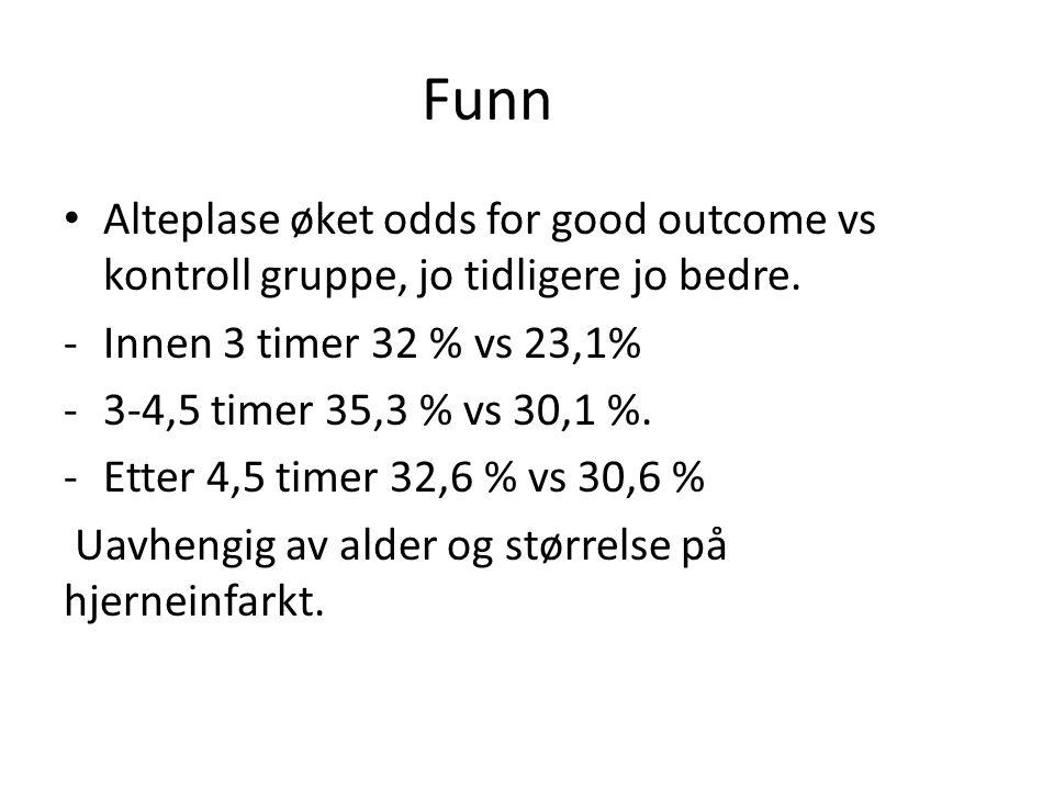 Funn Alteplase øket odds for good outcome vs kontroll gruppe, jo tidligere jo bedre. -Innen 3 timer 32 % vs 23,1% -3-4,5 timer 35,3 % vs 30,1 %. -Ette