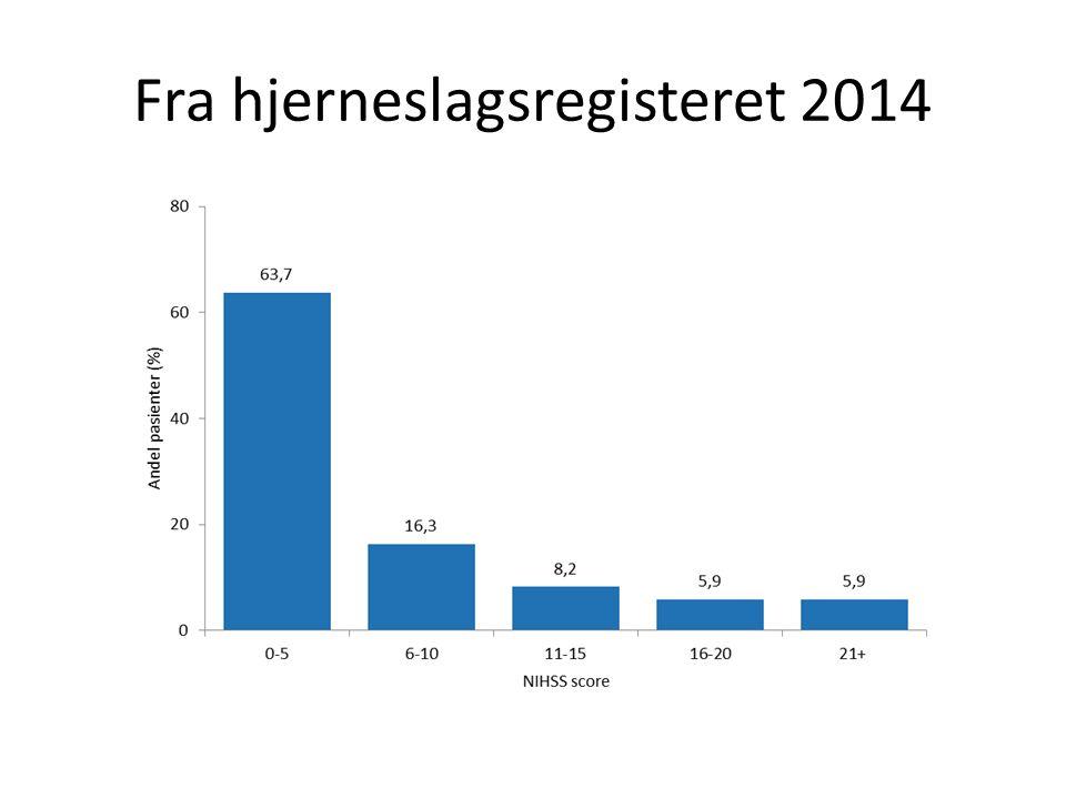 Fra hjerneslagsregisteret 2014