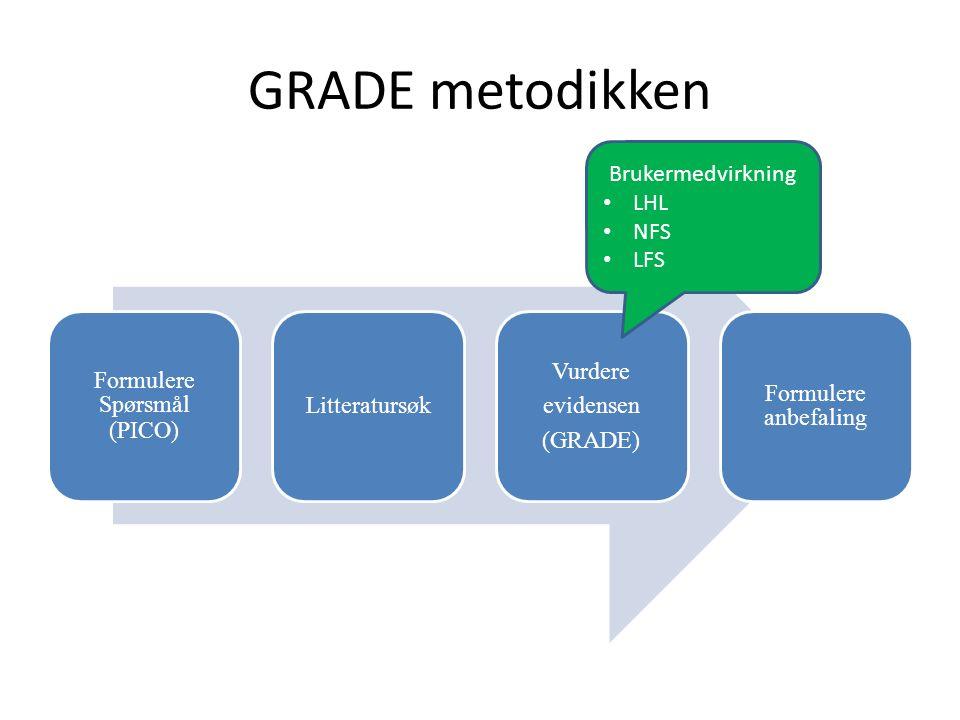GRADE metodikken Formulere Spørsmål (PICO) Litteratursøk Vurdere evidensen (GRADE) Formulere anbefaling Brukermedvirkning LHL NFS LFS
