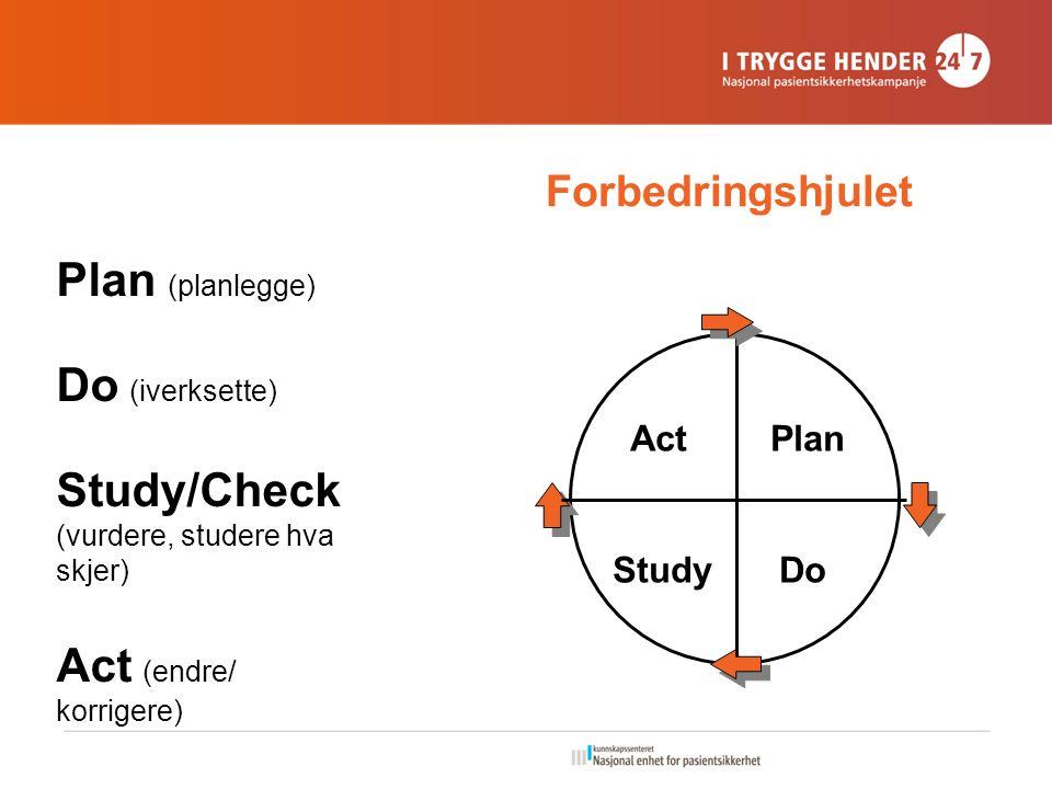 Forbedringshjulet Plan (planlegge) Do (iverksette) Study/Check (vurdere, studere hva skjer) Act (endre/ korrigere) ActPlan StudyDo