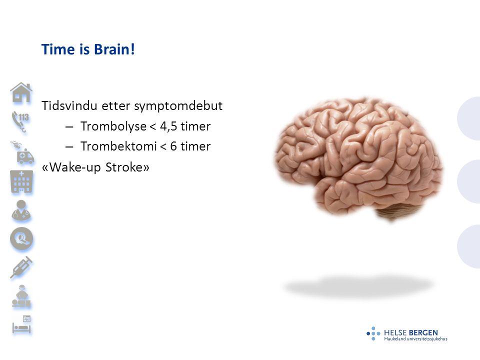 Time is Brain! Tidsvindu etter symptomdebut – Trombolyse < 4,5 timer – Trombektomi < 6 timer «Wake-up Stroke»