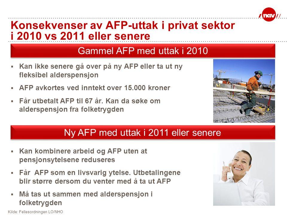 Konsekvenser av AFP-uttak i privat sektor i 2010 vs 2011 eller senere  Kan ikke senere gå over på ny AFP eller ta ut ny fleksibel alderspensjon  AFP avkortes ved inntekt over 15.000 kroner  Får utbetalt AFP til 67 år.