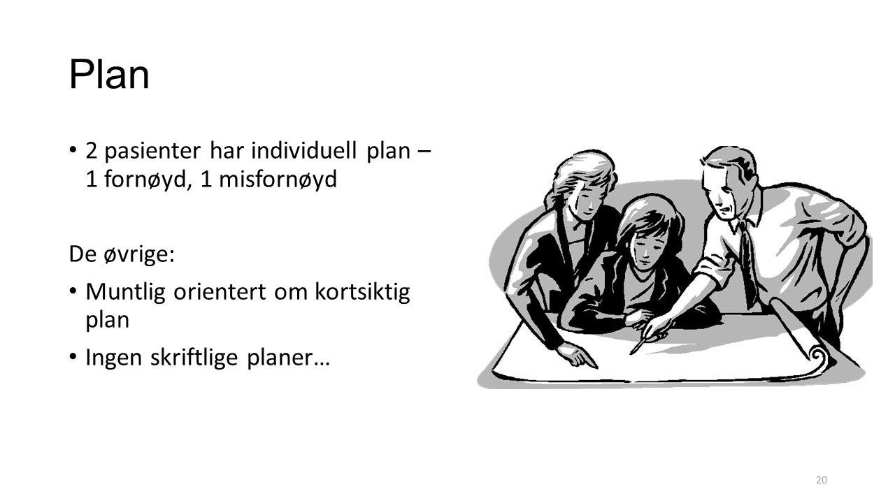 Plan 2 pasienter har individuell plan – 1 fornøyd, 1 misfornøyd De øvrige: Muntlig orientert om kortsiktig plan Ingen skriftlige planer… 20