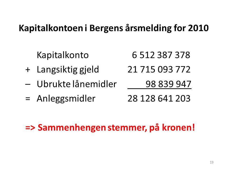 Kapitalkontoen i Bergens årsmelding for 2010 Kapitalkonto 6 512 387 378 + Langsiktig gjeld21 715 093 772 – Ubrukte lånemidler 98 839 947 =Anleggsmidler28 128 641 203 => Sammenhengen stemmer, på kronen.