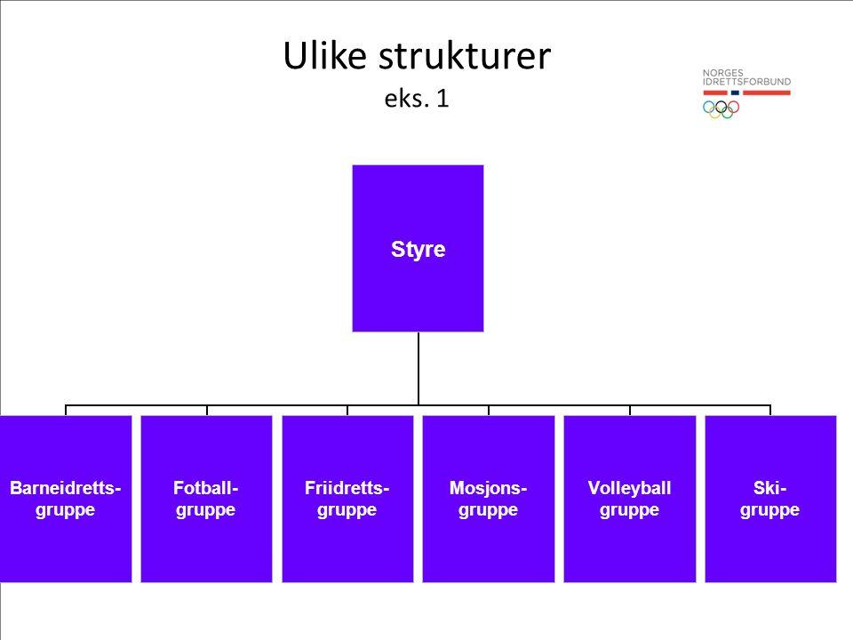 14 Ulike strukturer eks. 1