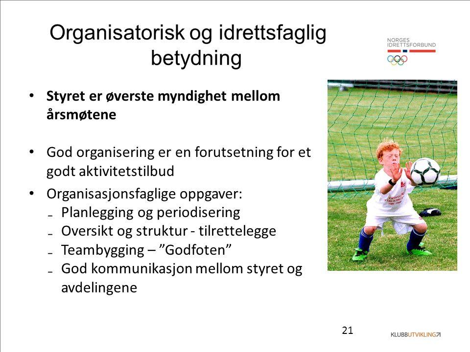 21 Organisatorisk og idrettsfaglig betydning Styret er øverste myndighet mellom årsmøtene God organisering er en forutsetning for et godt aktivitetsti
