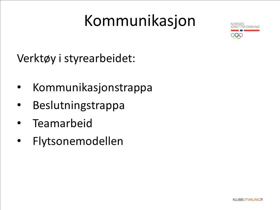 Kommunikasjon Verktøy i styrearbeidet: Kommunikasjonstrappa Beslutningstrappa Teamarbeid Flytsonemodellen
