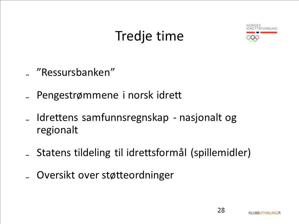 28 Tredje time ₋ Ressursbanken ₋Pengestrømmene i norsk idrett ₋Idrettens samfunnsregnskap - nasjonalt og regionalt ₋Statens tildeling til idrettsformål (spillemidler) ₋Oversikt over støtteordninger