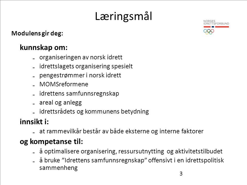 3 Læringsmål kunnskap om: ₋organiseringen av norsk idrett ₋idrettslagets organisering spesielt ₋pengestrømmer i norsk idrett ₋MOMSreformene ₋idrettens