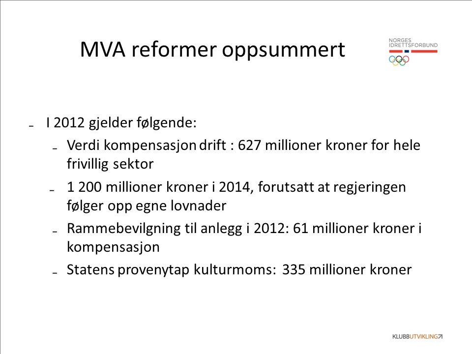 MVA reformer oppsummert ₋I 2012 gjelder følgende: ₋Verdi kompensasjon drift : 627 millioner kroner for hele frivillig sektor ₋1 200 millioner kroner i 2014, forutsatt at regjeringen følger opp egne lovnader ₋Rammebevilgning til anlegg i 2012: 61 millioner kroner i kompensasjon ₋Statens provenytap kulturmoms: 335 millioner kroner