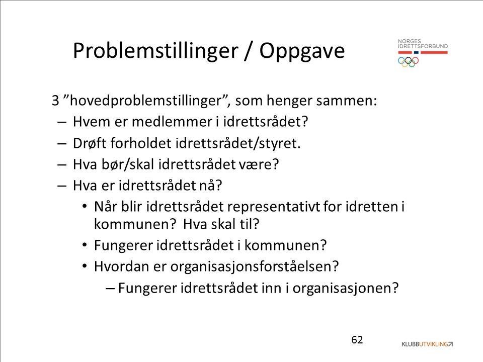 """62 Problemstillinger / Oppgave 3 """"hovedproblemstillinger"""", som henger sammen: – Hvem er medlemmer i idrettsrådet? – Drøft forholdet idrettsrådet/styre"""