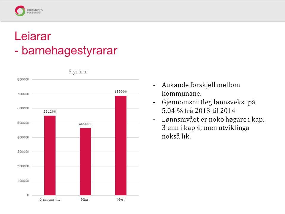 Leiarar - barnehagestyrarar -Aukande forskjell mellom kommunane.