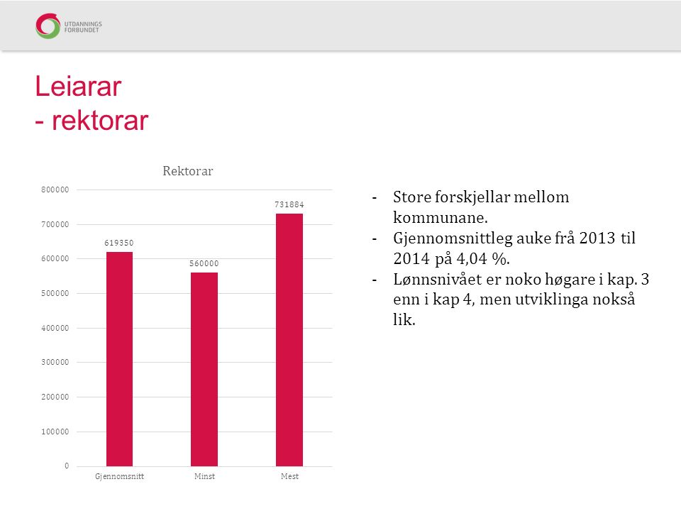 Leiarar - rektorar -Store forskjellar mellom kommunane.
