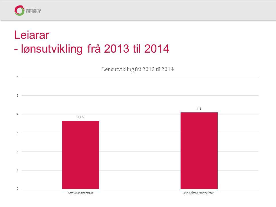 Leiarar - lønsutvikling frå 2013 til 2014