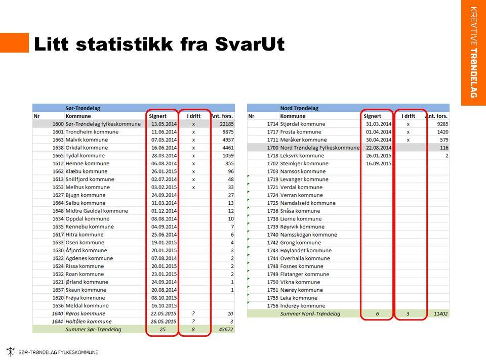 Hva kan man tolke av statistikken.Spesielt for Nord-Trøndelag: Her må det brytes nyland.