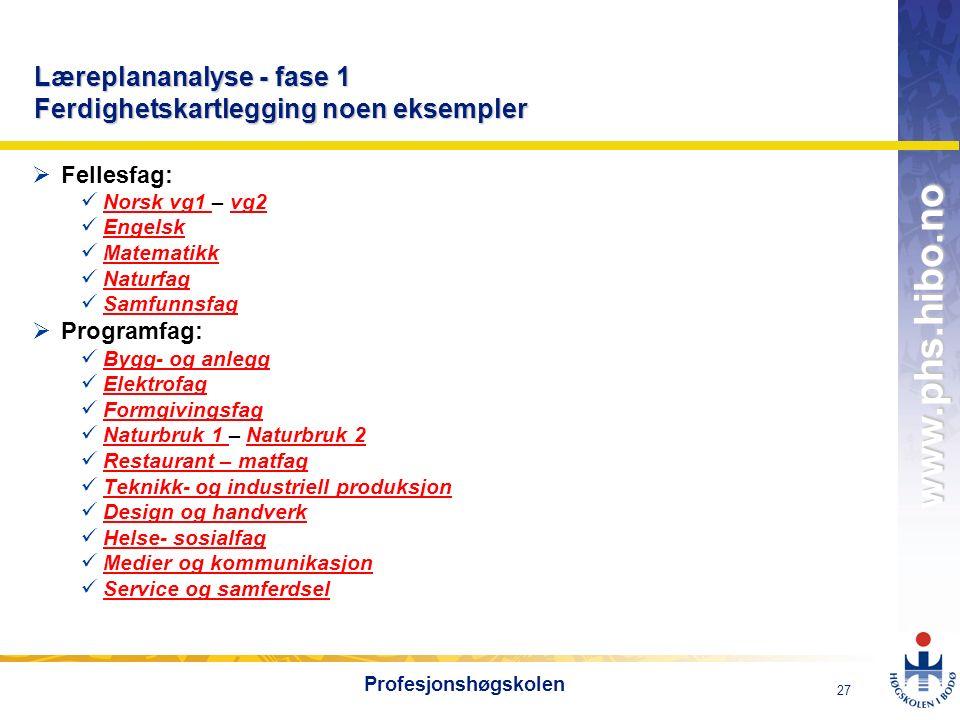 OMJ-98 www.phs.hibo.no 27 Profesjonshøgskolen Læreplananalyse - fase 1 Ferdighetskartlegging noen eksempler  Fellesfag: Norsk vg1 – vg2 Norsk vg1 vg2