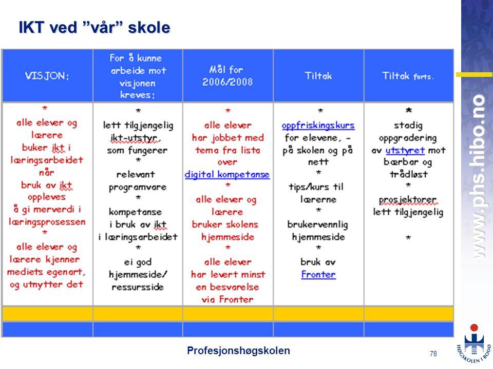 """OMJ-98 www.phs.hibo.no 78 Profesjonshøgskolen IKT ved """"vår"""" skole"""