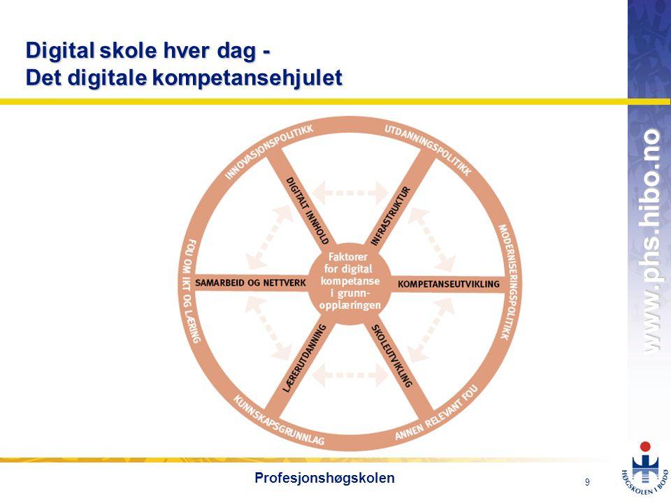 OMJ-98 www.phs.hibo.no 9 Profesjonshøgskolen Digital skole hver dag - Det digitale kompetansehjulet