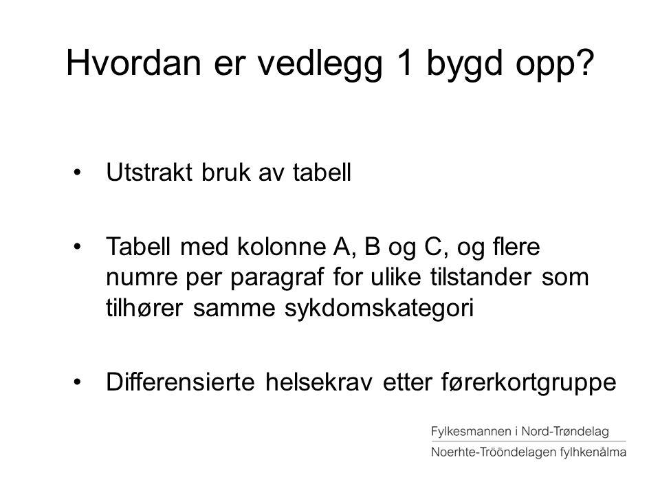 Hvordan er vedlegg 1 bygd opp? Utstrakt bruk av tabell Tabell med kolonne A, B og C, og flere numre per paragraf for ulike tilstander som tilhører sam