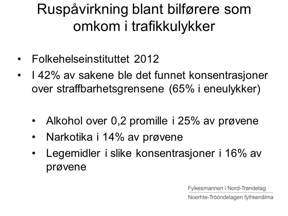 Ruspåvirkning blant bilførere som omkom i trafikkulykker Folkehelseinstituttet 2012 I 42% av sakene ble det funnet konsentrasjoner over straffbarhetsg