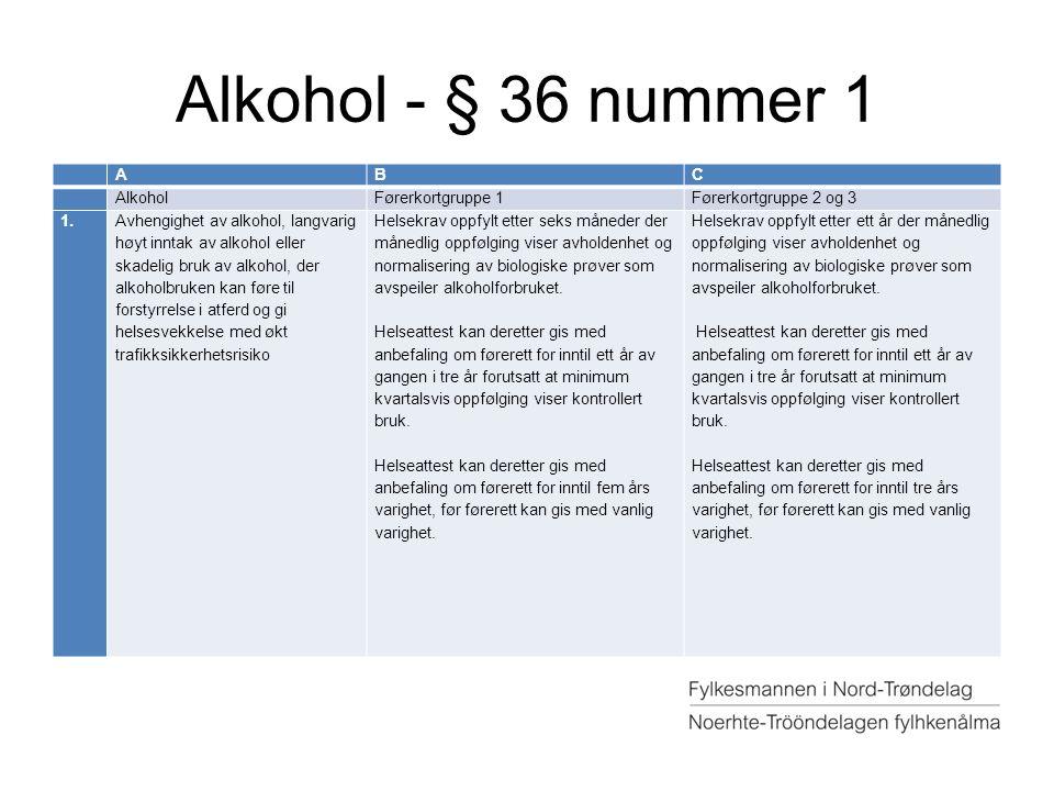 Alkohol - § 36 nummer 1 ABC AlkoholFørerkortgruppe 1Førerkortgruppe 2 og 3 1.Avhengighet av alkohol, langvarig høyt inntak av alkohol eller skadelig b