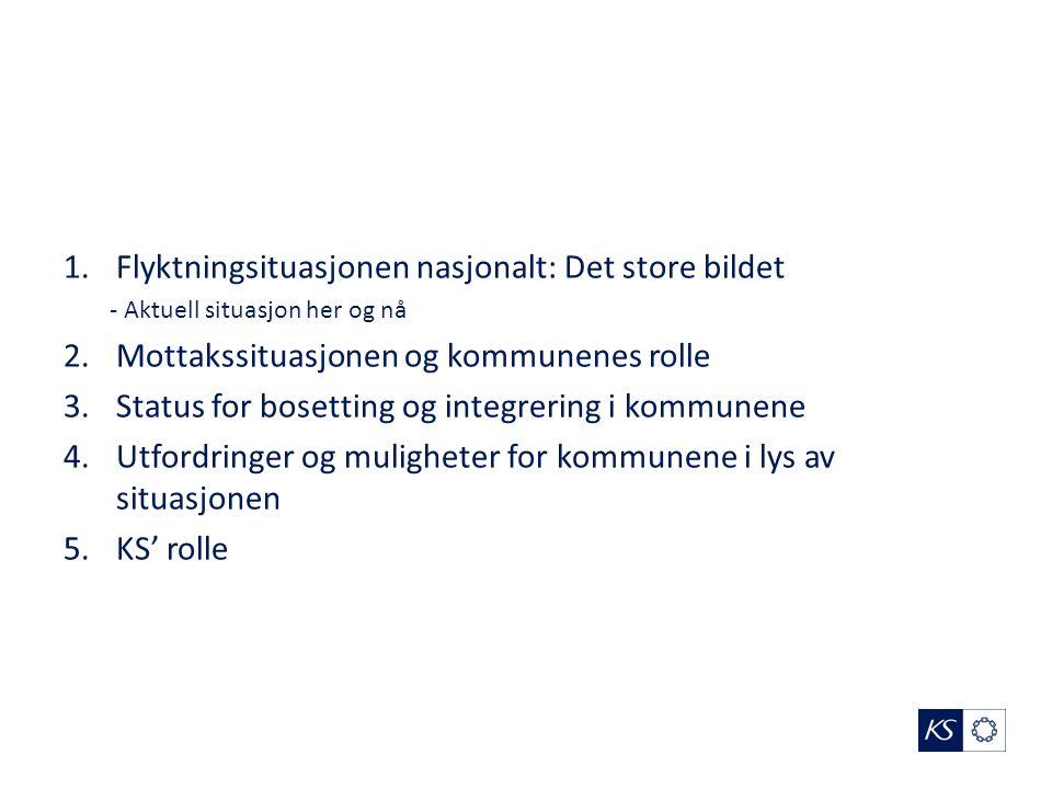 1.Flyktningsituasjonen nasjonalt: Det store bildet - Aktuell situasjon her og nå 2.Mottakssituasjonen og kommunenes rolle 3.Status for bosetting og in