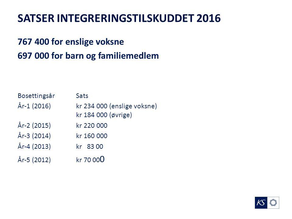 SATSER INTEGRERINGSTILSKUDDET 2016 767 400 for enslige voksne 697 000 for barn og familiemedlem Bosettingsår Sats År-1 (2016)kr 234 000 (enslige voksn