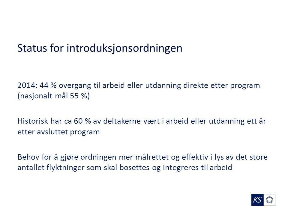 Status for introduksjonsordningen 2014: 44 % overgang til arbeid eller utdanning direkte etter program (nasjonalt mål 55 %) Historisk har ca 60 % av d
