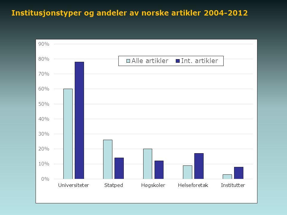 Institusjonstyper og andeler av norske artikler 2004-2012