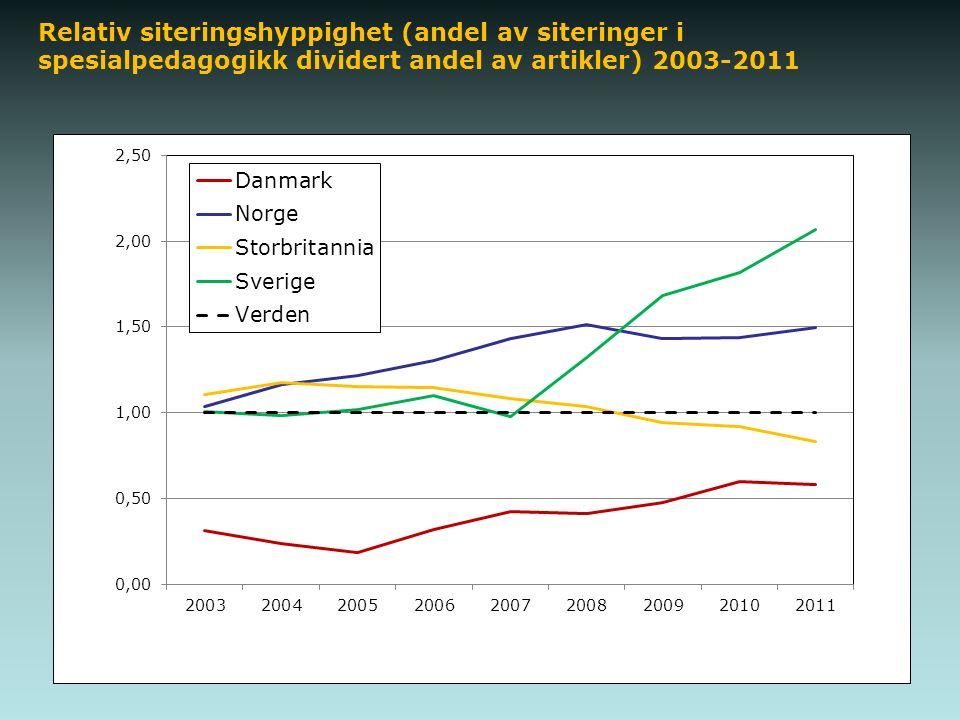 Relativ siteringshyppighet (andel av siteringer i spesialpedagogikk dividert andel av artikler) 2003-2011