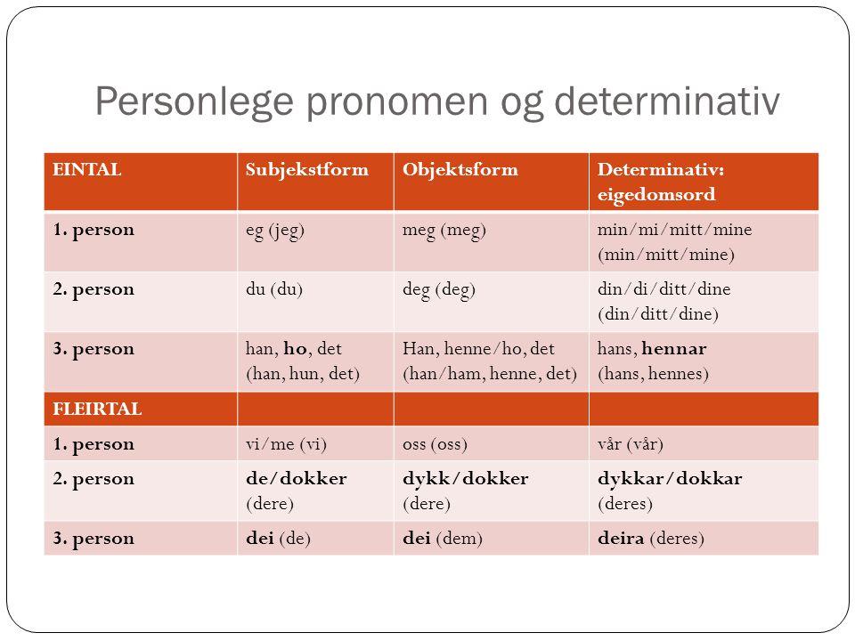 Personlege pronomen og determinativ EINTALSubjekstformObjektsformDeterminativ: eigedomsord 1.