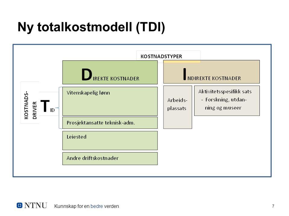 Kunnskap for en bedre verden 8 Sats for indirekte kostnader TDI-modellen gir nye satser for beregning av indirekte kostnader per årsverk (oppdatert 18.02.14) Tekn/admin-personale skal kun ha arbeidsplassats.